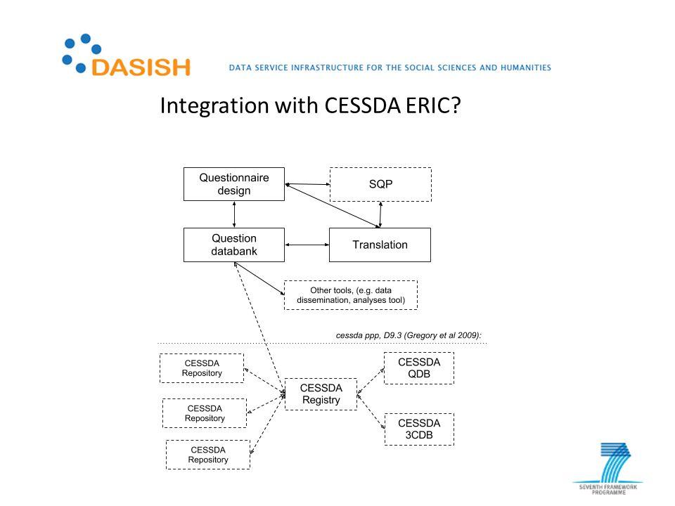 Integration with CESSDA ERIC