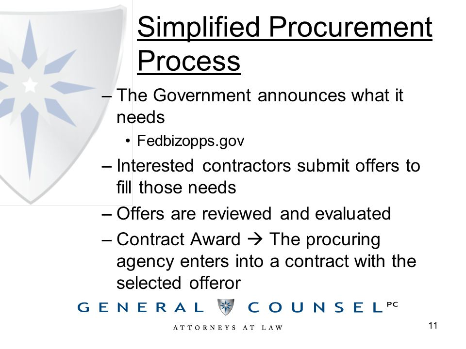 Simplified Procurement Process –The Government announces what it needs Fedbizopps.gov –Interested contractors submit offers to fill those needs –Offers are reviewed and evaluated –Contract Award  The procuring agency enters into a contract with the selected offeror 11