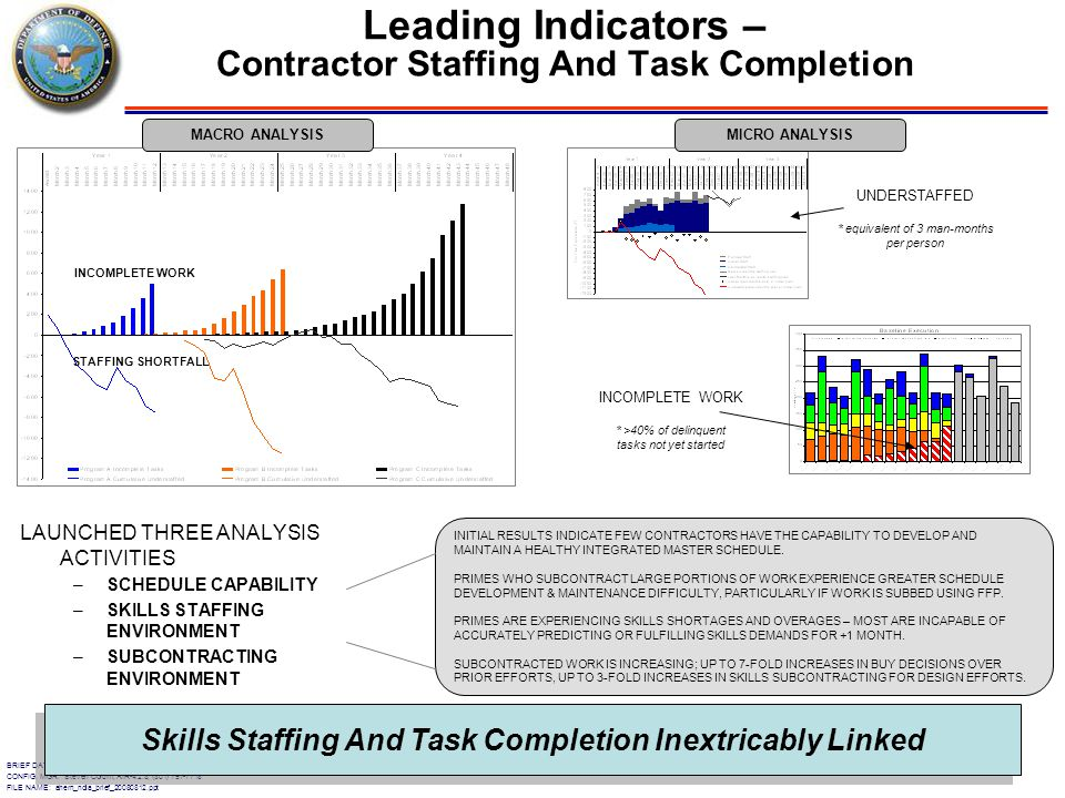 BRIEF DATE: August 12, 2008 CONFIG. MGR: Steven Corum, AIR-4.2.3, (301) 757-7718 FILE NAME: ahern_ndia_brief_20080812.ppt Leading Indicators – Contrac