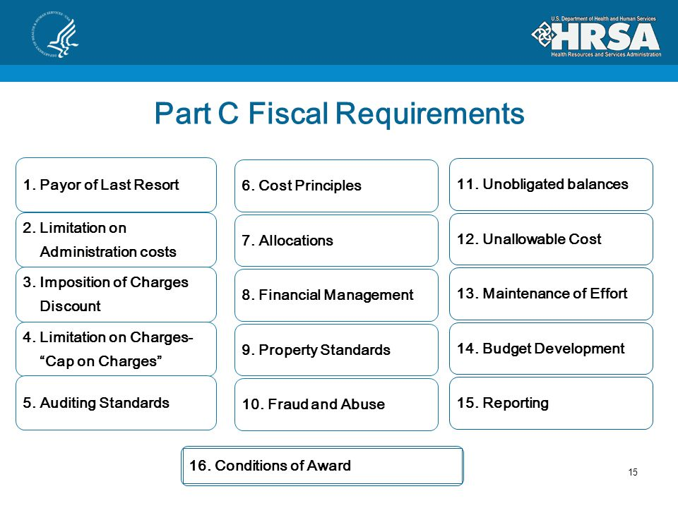 Part C Fiscal Requirements Early Intervention Services (EIS) 14