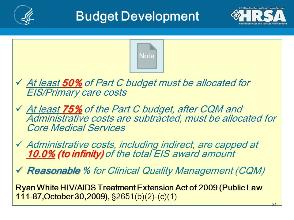 Part C Budget Personnel and Fringe Travel Equipment Supplies Contractual Other Indirect Costs Object Class 23