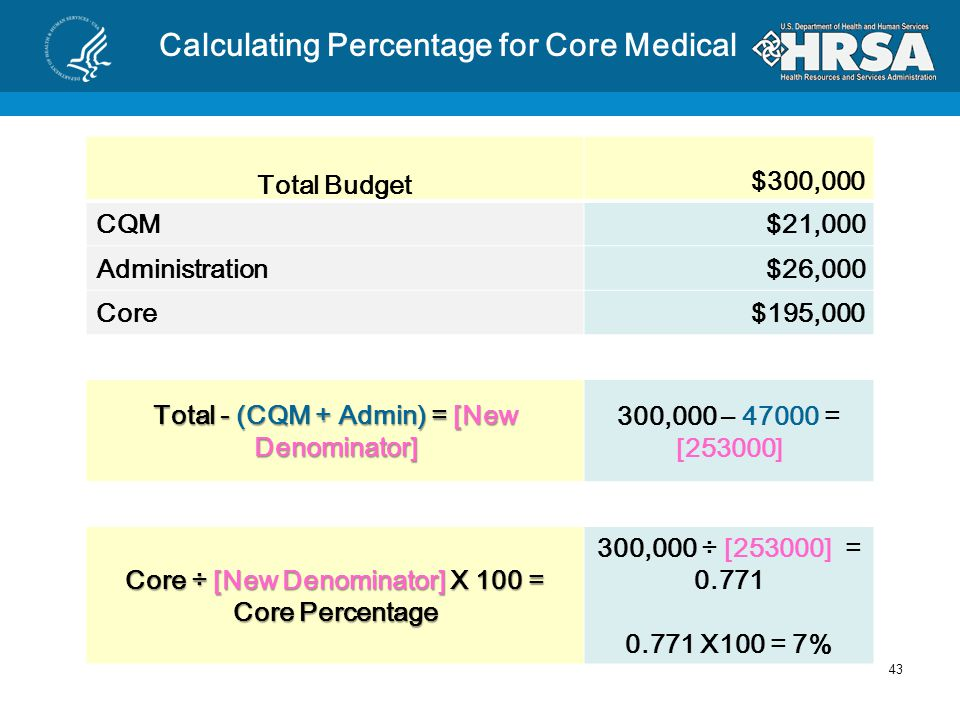Calculating Percentage for Core Medical Services Percentage for Core Medical Services are calculated by subtracting total of CQM and Administrative cost categories from total budget (new denominator) and dividing Core Medical Services total into the new denominator.