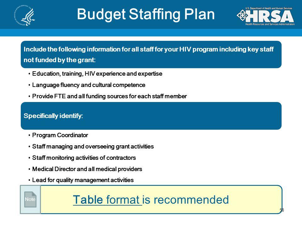Part C Budget Documents 57 Budget Staffing Plan