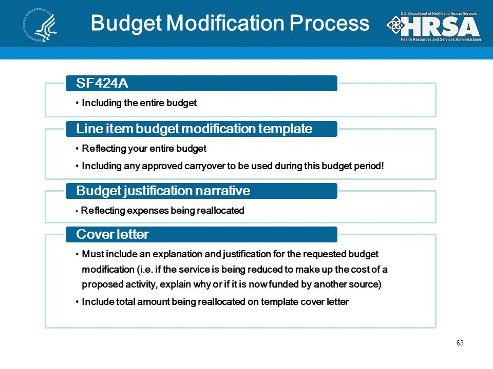 Budget Modification Cumulative reallocation of expenses throughout budget period reach 25% or $250,000 (whichever is less) of total budget award cost categoriesExpenses are moved between cost categories (EIS/CMS, CQM, Support or Administration) budget classExpenses are moved between budget class categories (Personnel, Contractual) and reflect change of program scope New line items are being added to budget DISCUSS ANY BUDGET CHANGES WITH YOUR PROJECT OFFICER!!.