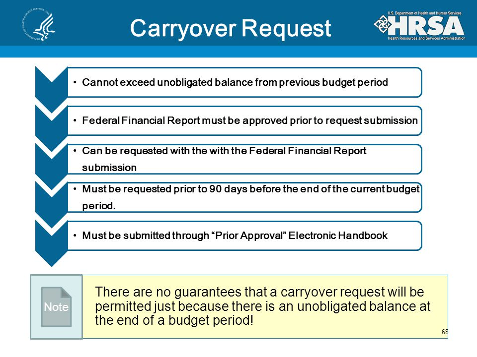 Carryover Unobligated balances from the previous budget period that are authorized to be used to cover one-time expenses in the current budget period.