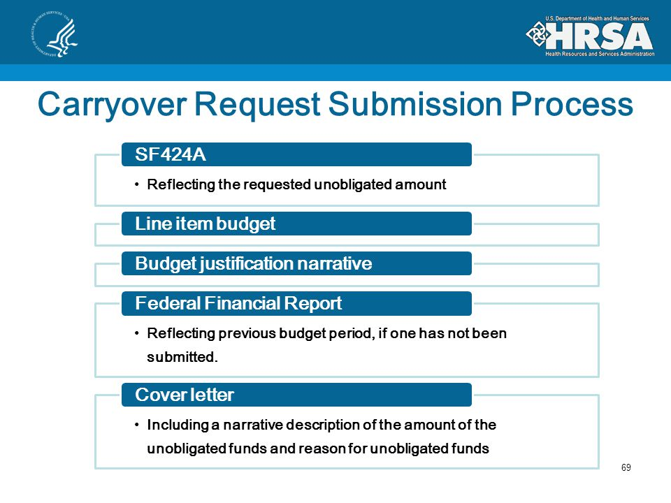 Carryover Request Cannot exceed unobligated balance from previous budget periodFederal Financial Report must be approved prior to request submission Can be requested with the with the Federal Financial Report submission Must be requested prior to 90 days before the end of the current budget period.