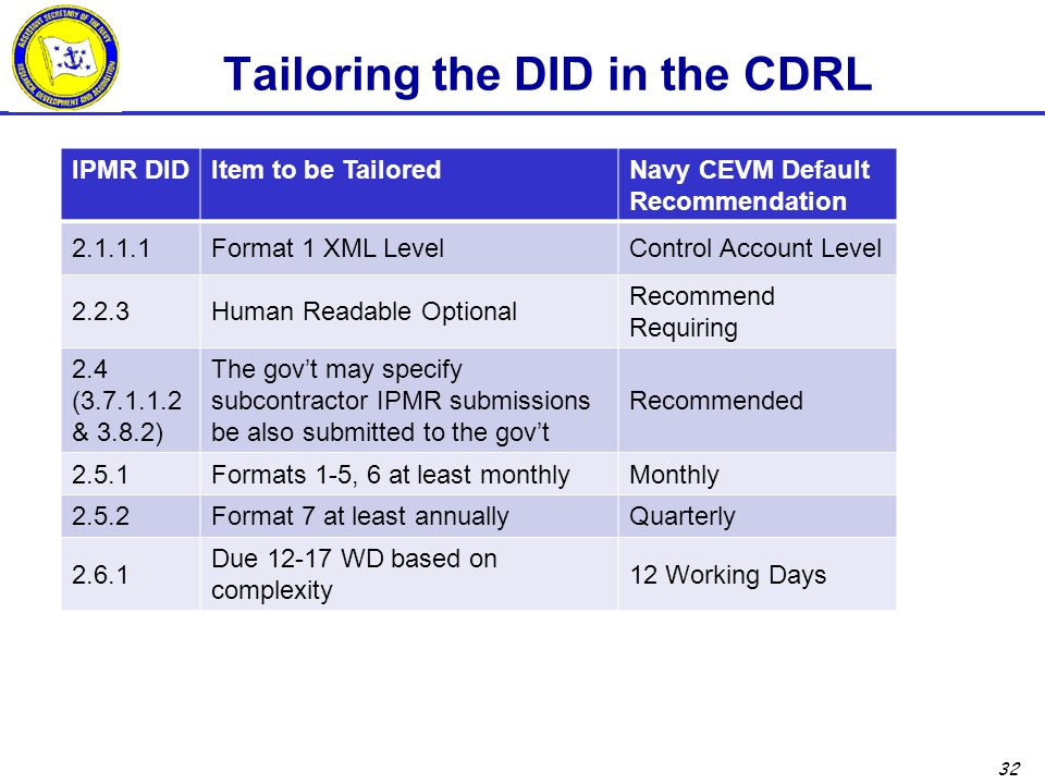 32 Tailoring the DID in the CDRL IPMR DIDItem to be TailoredNavy CEVM Default Recommendation 2.1.1.1Format 1 XML LevelControl Account Level 2.2.3Human
