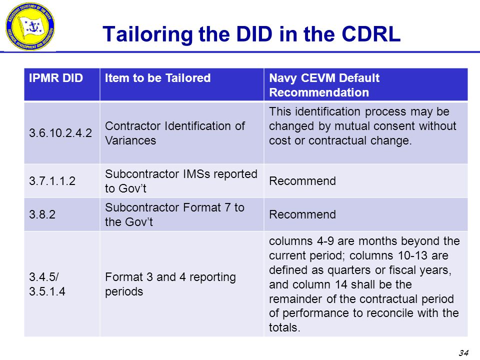 34 Tailoring the DID in the CDRL IPMR DIDItem to be TailoredNavy CEVM Default Recommendation 3.6.10.2.4.2 Contractor Identification of Variances This identification process may be changed by mutual consent without cost or contractual change.
