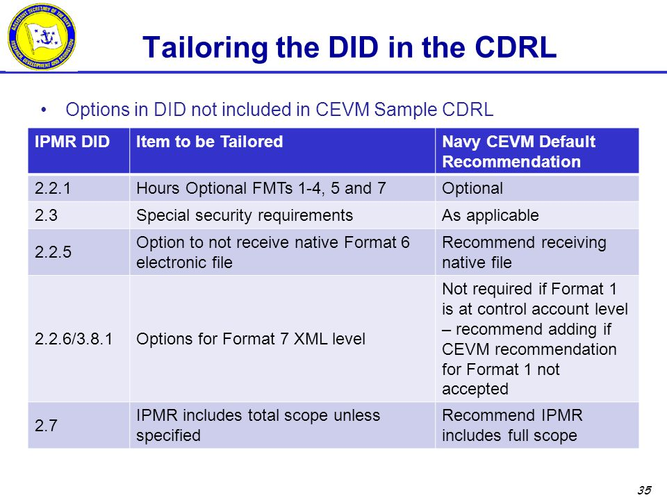 35 Tailoring the DID in the CDRL Options in DID not included in CEVM Sample CDRL IPMR DIDItem to be TailoredNavy CEVM Default Recommendation 2.2.1Hour