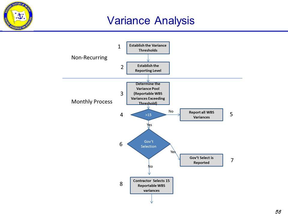 58 Variance Analysis