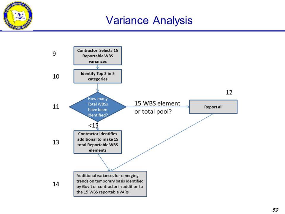 59 Variance Analysis