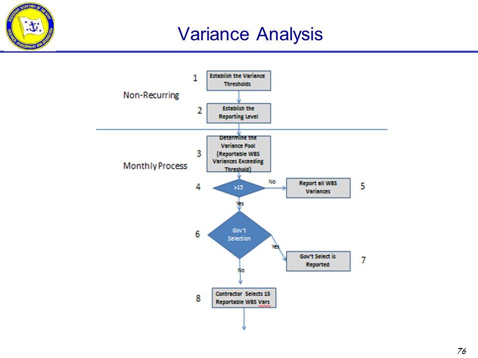 76 Variance Analysis