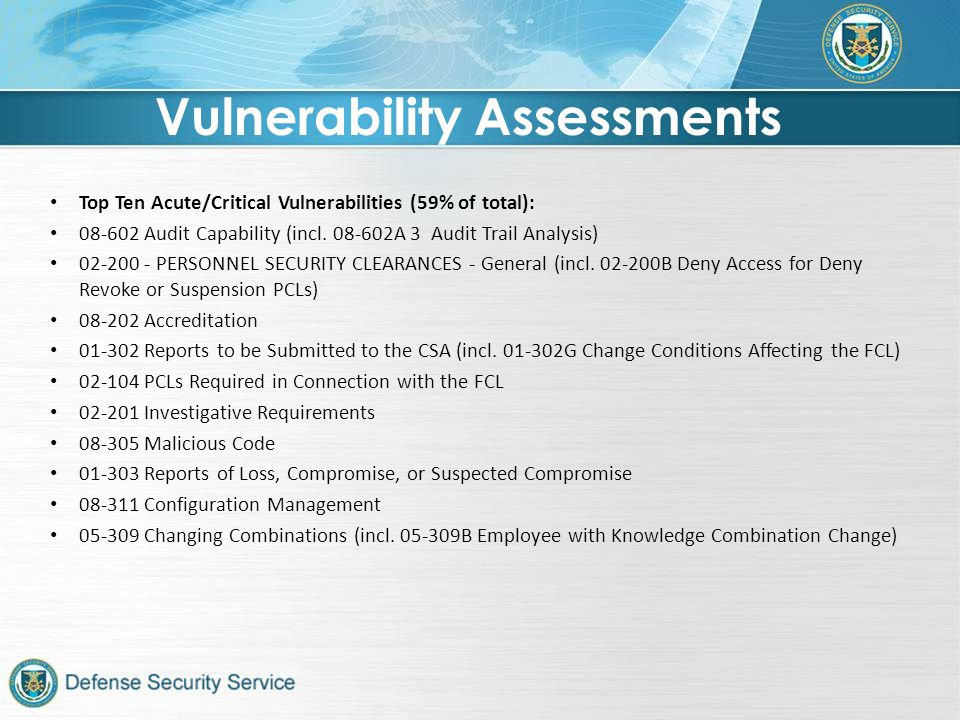 Top Ten Acute/Critical Vulnerabilities (59% of total): 08-602 Audit Capability (incl.
