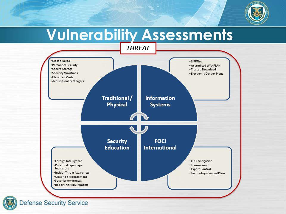 THREAT Vulnerability Assessments