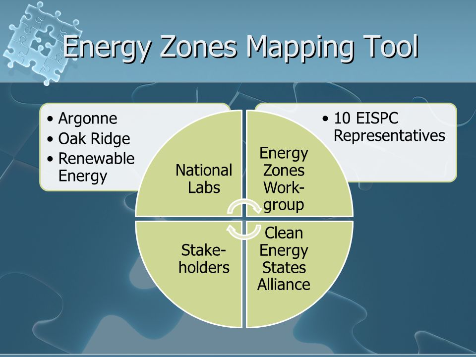 Energy Zones Mapping Tool 10 EISPC Representatives Argonne Oak Ridge Renewable Energy National Labs Energy Zones Work- group Clean Energy States Alliance Stake- holders