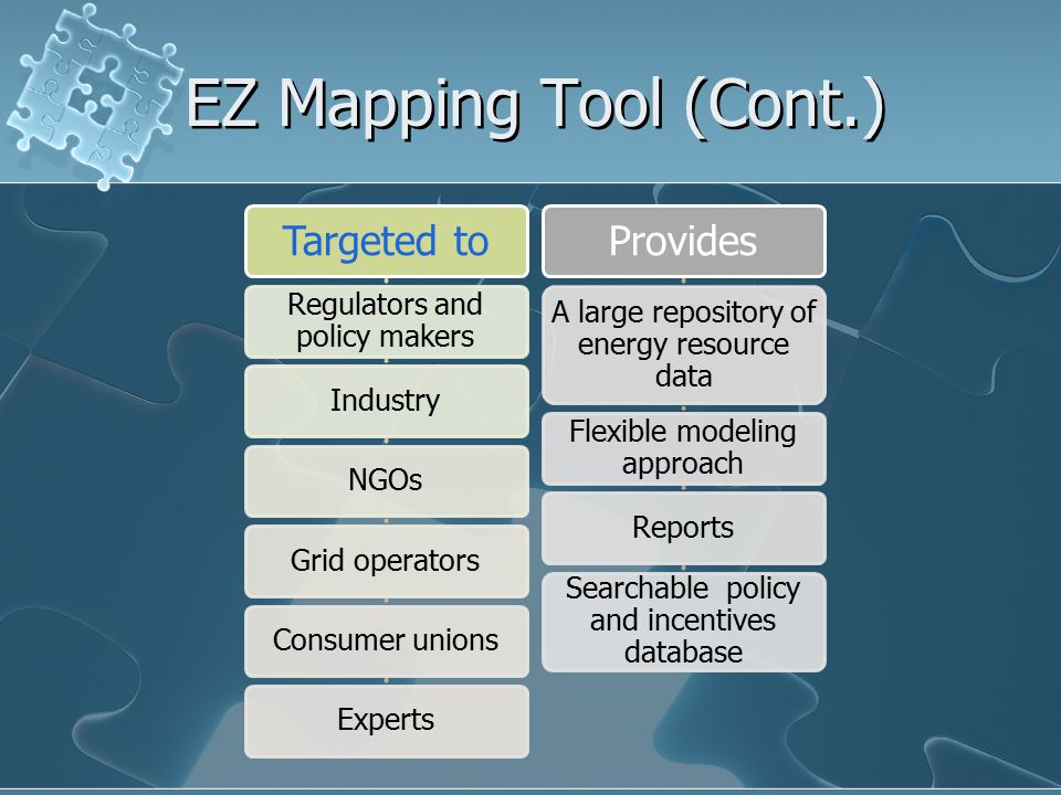 EZ Mapping Tool (Cont.) Targeted to Regulators and policy makers IndustryNGOsGrid operatorsConsumer unionsExperts Provides A large repository of energy resource data Flexible modeling approach Reports Searchable policy and incentives database