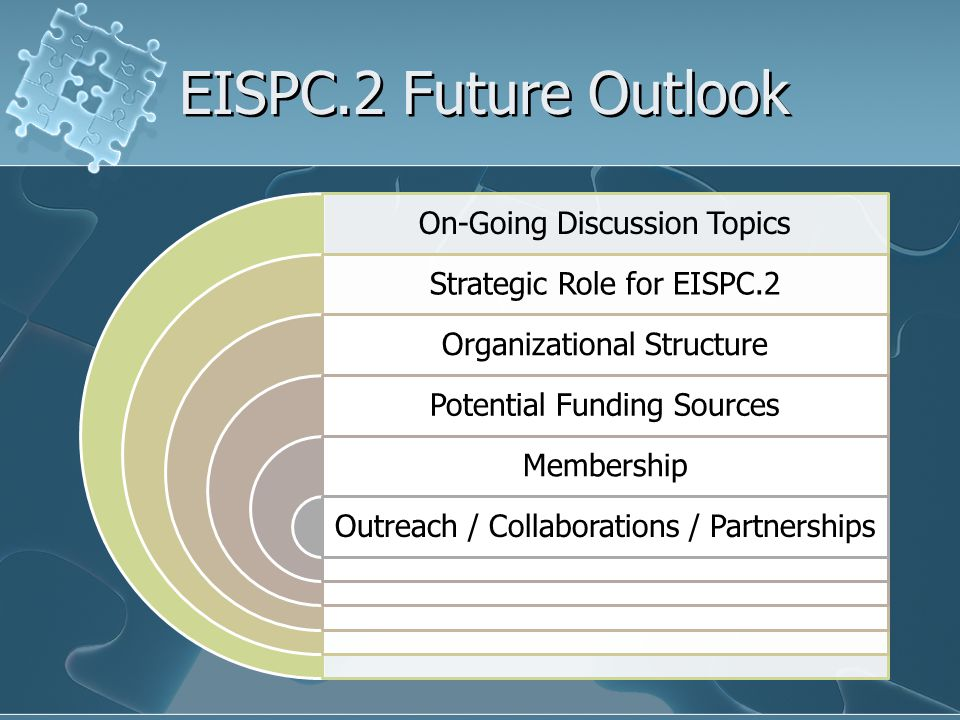 EISPC.2 Future Outlook On-Going Discussion Topics Strategic Role for EISPC.2 Organizational Structure Potential Funding Sources Membership Outreach / Collaborations / Partnerships
