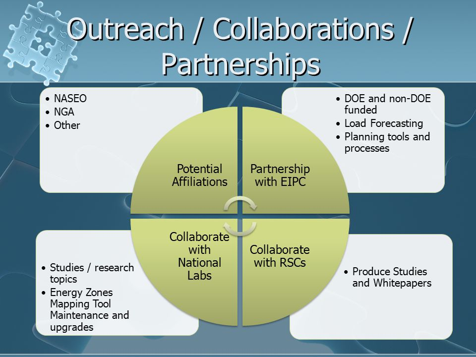 Outreach / Collaborations / Partnerships Produce Studies and Whitepapers Studies / research topics Energy Zones Mapping Tool Maintenance and upgrades DOE and non-DOE funded Load Forecasting Planning tools and processes NASEO NGA Other Potential Affiliations Partnership with EIPC Collaborate with RSCs Collaborate with National Labs