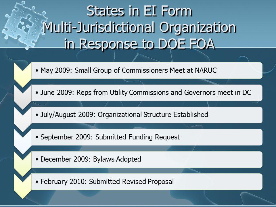 Quick Facts 39 States, 2 Jurisdictions 26 Planning Authorities 600+ GW of Demand 5 Utility Regulatory Schemes
