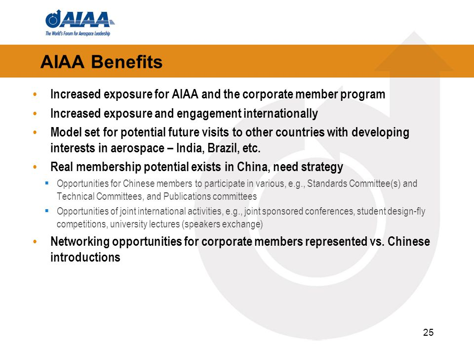 AIAA Benefits Increased exposure for AIAA and the corporate member program Increased exposure and engagement internationally Model set for potential future visits to other countries with developing interests in aerospace – India, Brazil, etc.
