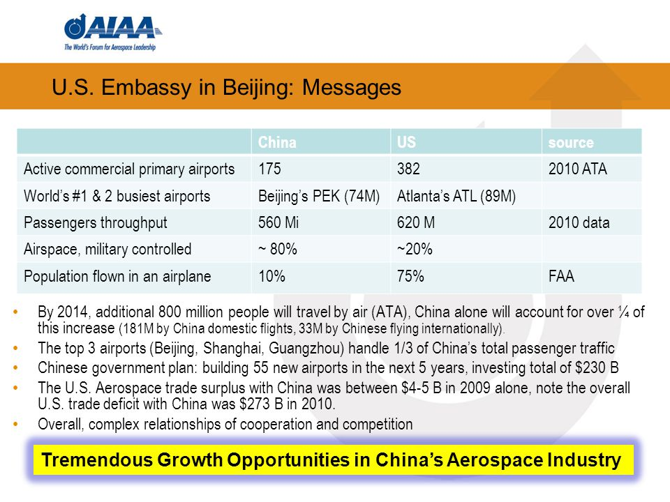 U.S. Embassy in Beijing: Messages By 2014, additional 800 million people will travel by air (ATA), China alone will account for over ¼ of this increas