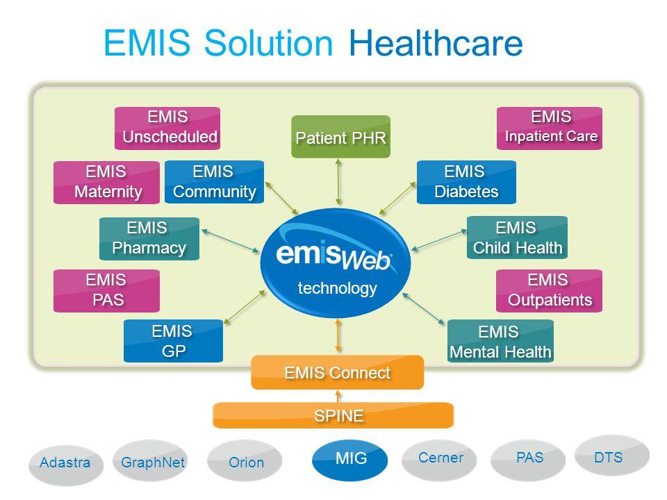 EMIS Solution Healthcare EMIS Diabetes EMIS Community EMIS GP EMIS Child Health EMIS Mental Health EMIS Pharmacy EMIS Inpatient Care EMIS Outpatients