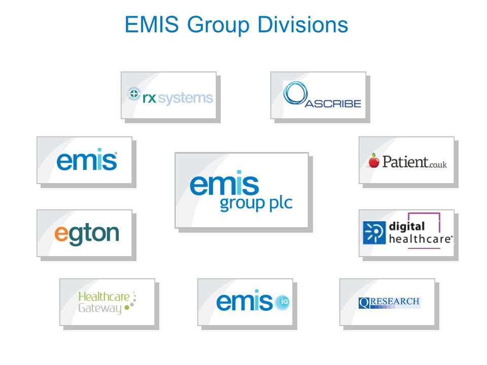 EMIS Group Divisions