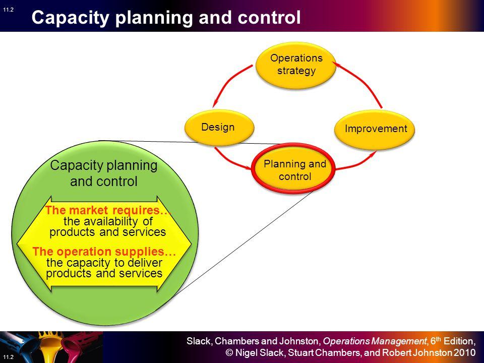 Slack, Chambers and Johnston, Operations Management, 6 th Edition, © Nigel Slack, Stuart Chambers, and Robert Johnston 2010 11.1 Chapter 11 Capacity p