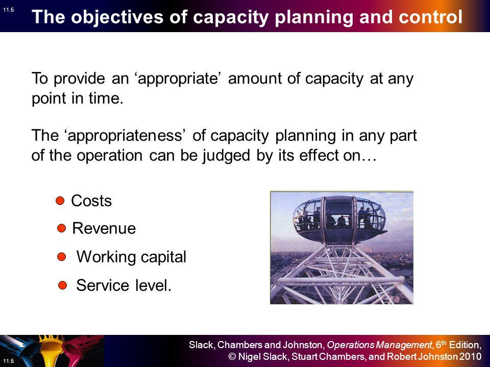 Slack, Chambers and Johnston, Operations Management, 6 th Edition, © Nigel Slack, Stuart Chambers, and Robert Johnston 2010 11.4 Capacity in the stati