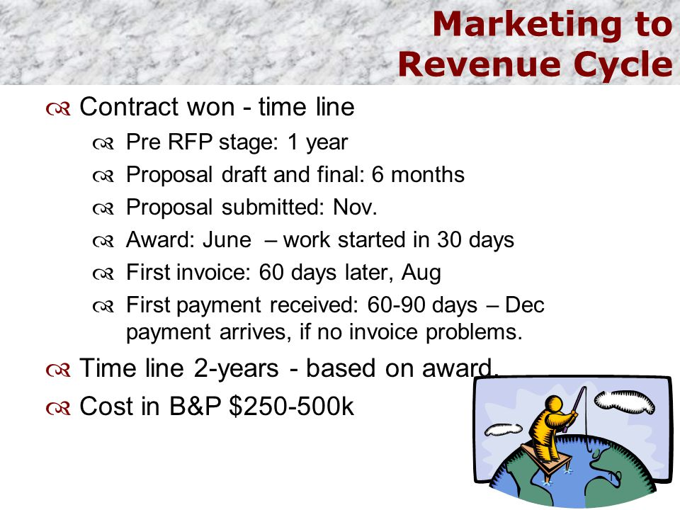 Marketing to Revenue Cycle  Contract won - time line  Pre RFP stage: 1 year  Proposal draft and final: 6 months  Proposal submitted: Nov.  Award: