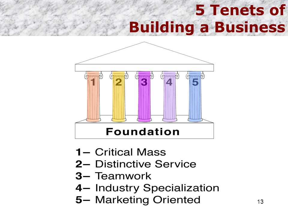 5 Tenets of Building a Business 13