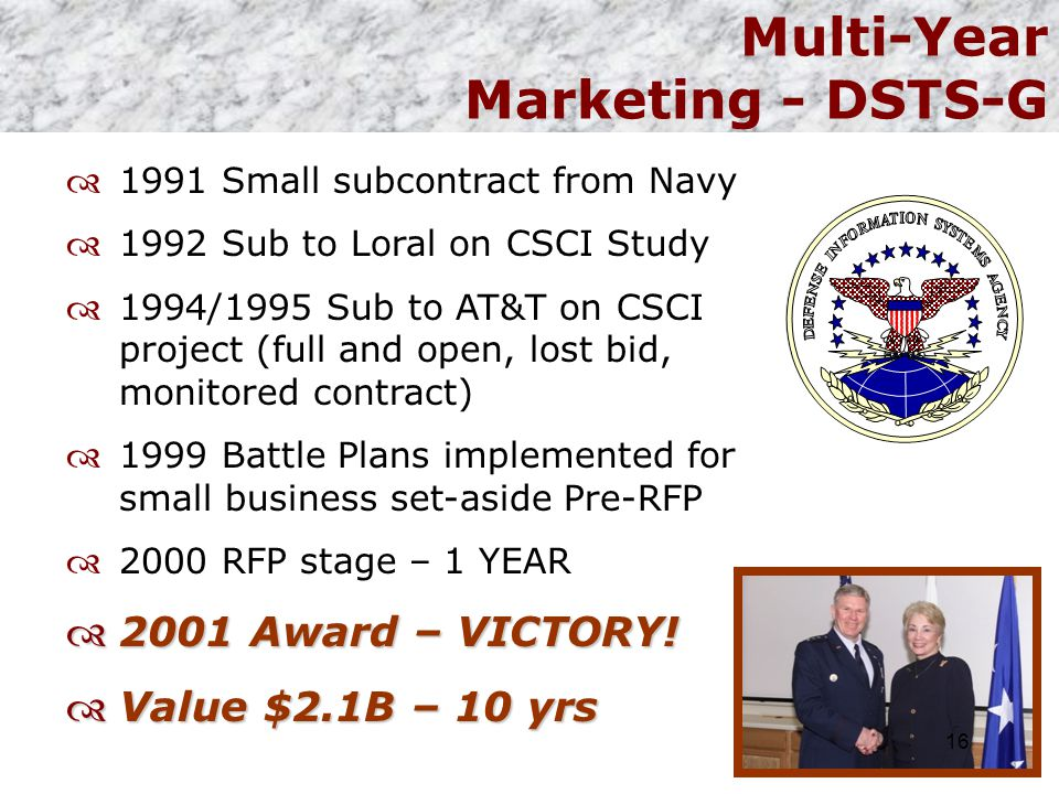  1991 Small subcontract from Navy  1992 Sub to Loral on CSCI Study  1994/1995 Sub to AT&T on CSCI project (full and open, lost bid, monitored contr