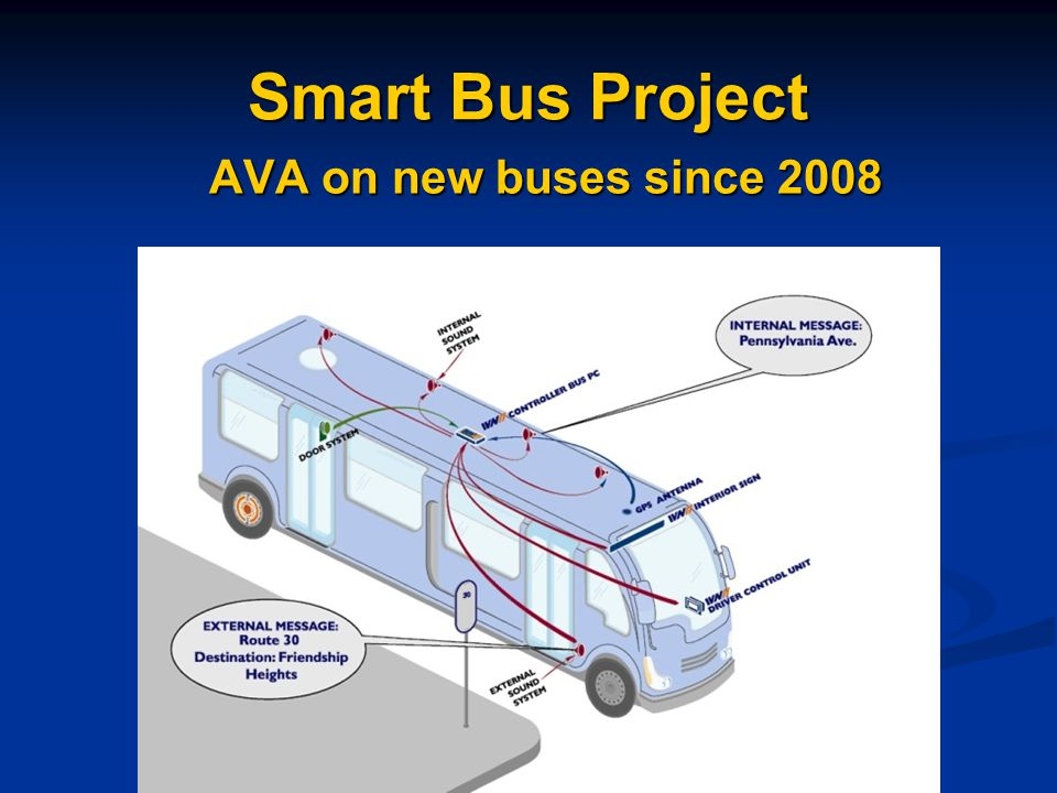 Smart Bus Project AVA on new buses since 2008