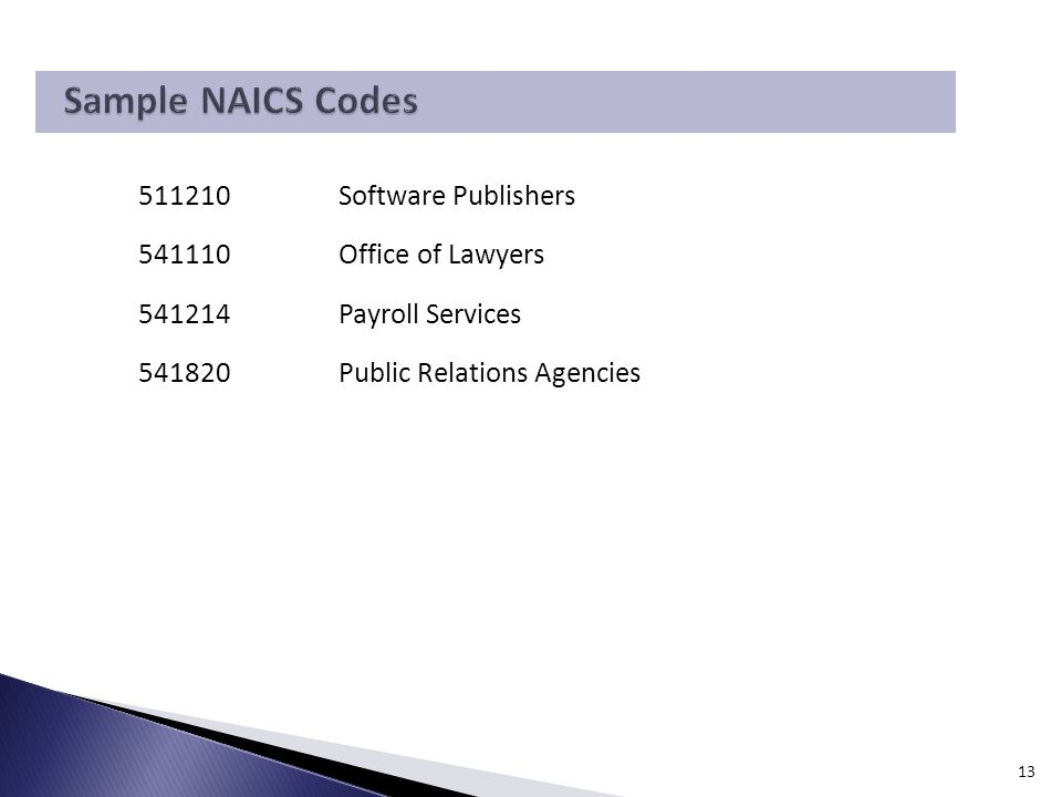 511210Software Publishers 541110Office of Lawyers 541214Payroll Services 541820Public Relations Agencies 13