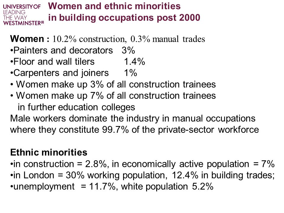 Women and ethnic minorities in building occupations post 2000 Women : 10.2% construction, 0.3% manual trades Painters and decorators 3% Floor and wall tilers 1.4% Carpenters and joiners1% Women make up 3% of all construction trainees Women make up 7% of all construction trainees in further education colleges Male workers dominate the industry in manual occupations where they constitute 99.7% of the private-sector workforce Ethnic minorities in construction = 2.8%, in economically active population = 7% in London = 30% working population, 12.4% in building trades; unemployment = 11.7%, white population 5.2%