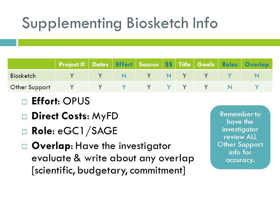Supplementing Biosketch Info  Effort: OPUS  Direct Costs: MyFD  Role: eGC1/SAGE  Overlap: Have the investigator evaluate & write about any overlap