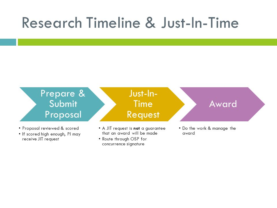 Research Timeline & Just-In-Time Prepare & Submit Proposal Proposal reviewed & scored If scored high enough, PI may receive JIT request Just-In- Time