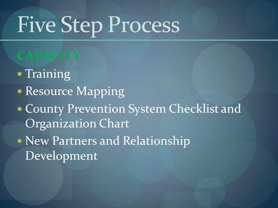 Five Step Process CAPACITY Training Resource Mapping County Prevention System Checklist and Organization Chart New Partners and Relationship Development