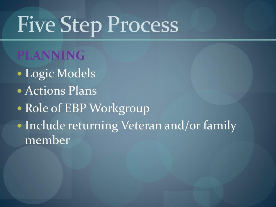 Five Step Process PLANNING Logic Models Actions Plans Role of EBP Workgroup Include returning Veteran and/or family member