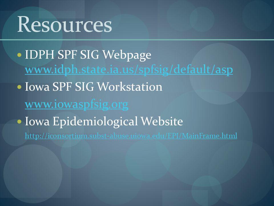 Resources IDPH SPF SIG Webpage www.idph.state.ia.us/spfsig/default/asp www.idph.state.ia.us/spfsig/default/asp Iowa SPF SIG Workstation www.iowaspfsig.org Iowa Epidemiological Website http://iconsortium.subst-abuse.uiowa.edu/EPI/MainFrame.html