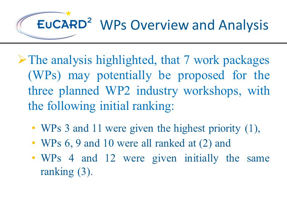 WPs Overview and Analysis  The analysis highlighted, that 7 work packages (WPs) may potentially be proposed for the three planned WP2 industry workshops, with the following initial ranking: WPs 3 and 11 were given the highest priority (1), WPs 6, 9 and 10 were all ranked at (2) and WPs 4 and 12 were given initially the same ranking (3).
