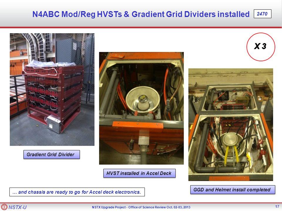 NSTX-U NSTX Upgrade Project - Office of Science Review Oct. 02-03, 2013 N4ABC Mod/Reg HVSTs & Gradient Grid Dividers installed 2470 Gradient Grid Divi