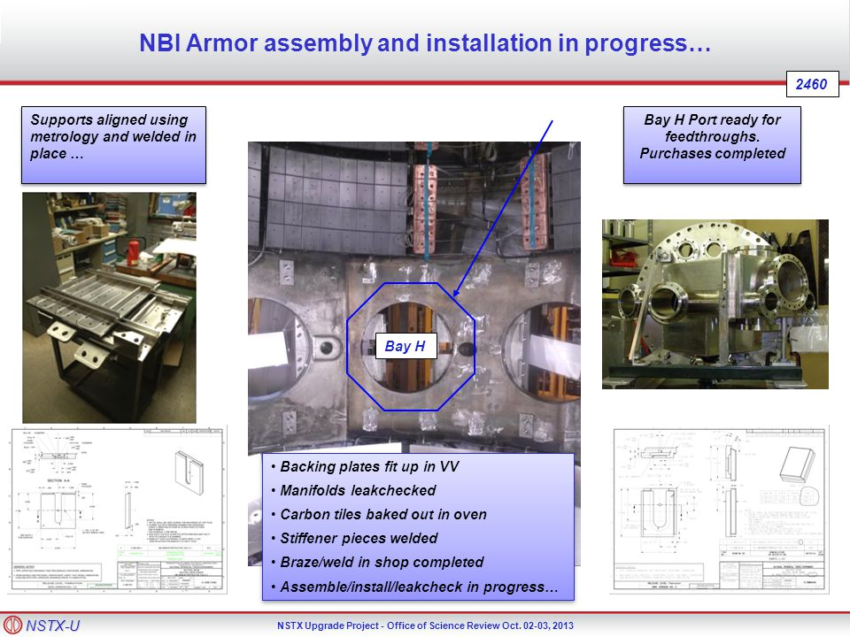 NSTX-U NSTX Upgrade Project - Office of Science Review Oct. 02-03, 2013 NBI Armor assembly and installation in progress… 2460 Backing plates fit up in