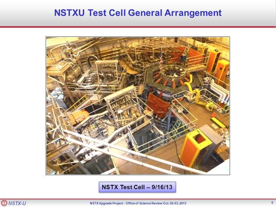 NSTX-U NSTX Upgrade Project - Office of Science Review Oct. 02-03, 2013 NSTXU Test Cell General Arrangement NSTX Test Cell – 9/16/13 6
