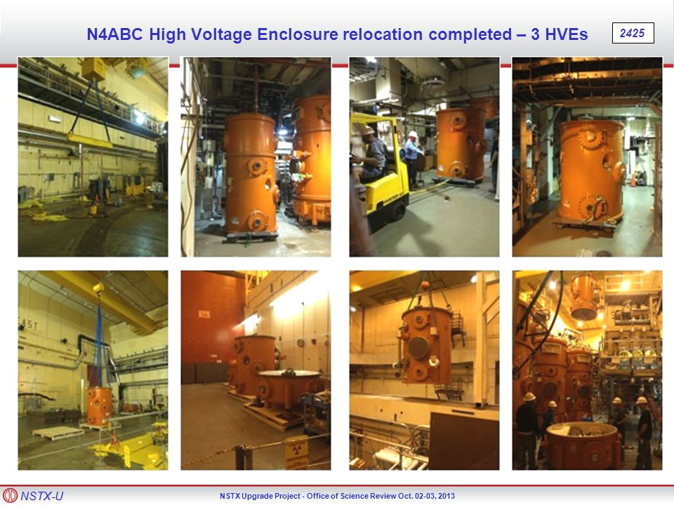 NSTX-U NSTX Upgrade Project - Office of Science Review Oct. 02-03, 2013 N4ABC High Voltage Enclosure relocation completed – 3 HVEs 2425