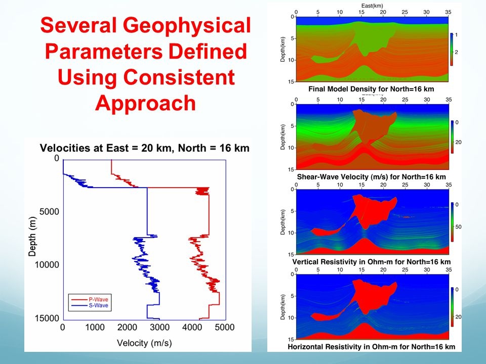 Several Geophysical Parameters Defined Using Consistent Approach