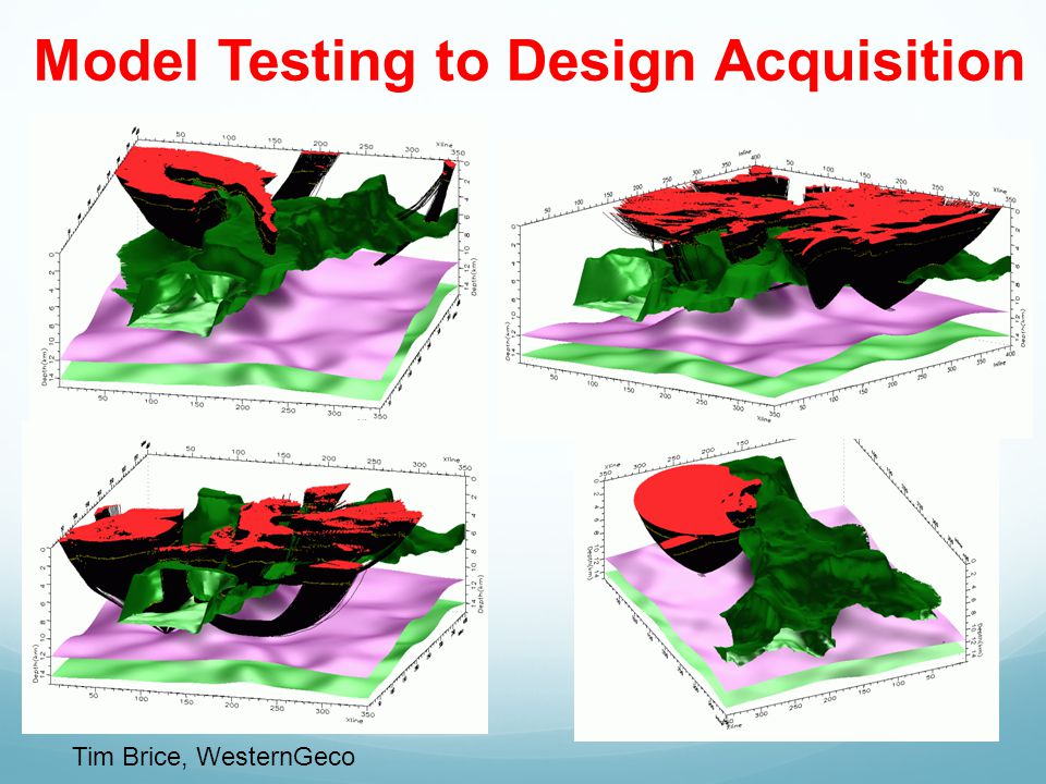 Model Testing to Design Acquisition Tim Brice, WesternGeco