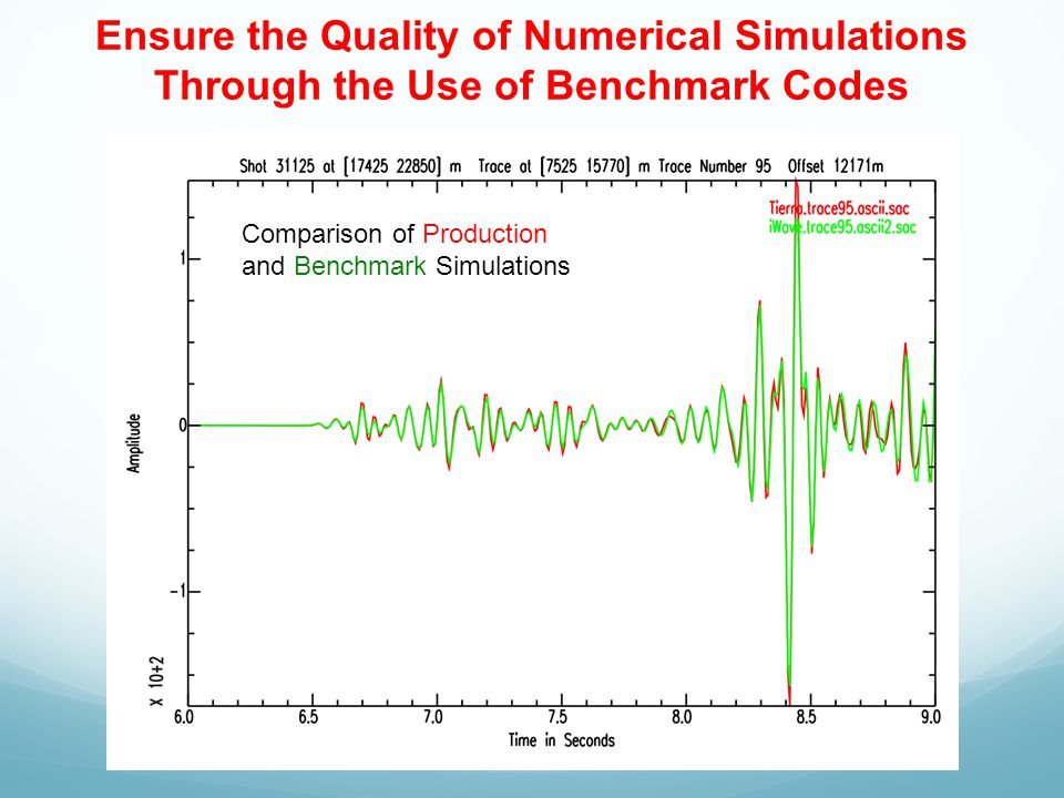 Ensure the Quality of Numerical Simulations Through the Use of Benchmark Codes Comparison of Production and Benchmark Simulations