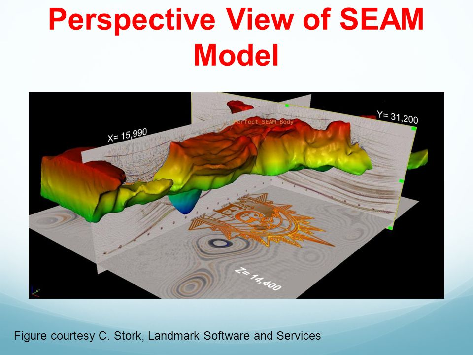 Perspective View of SEAM Model Figure courtesy C. Stork, Landmark Software and Services