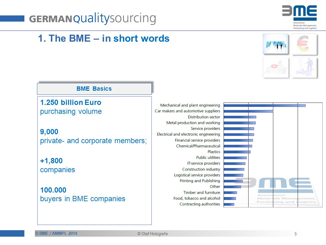 © BME / AMMPL 2014 © Olaf Holzgrefe 1. The BME – in short words 5 BME Basics 1.250 billion Euro purchasing volume 9,000 private- and corporate members